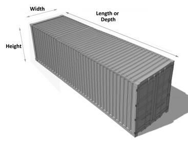 Schematic of a container